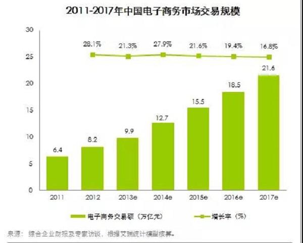 人数统计器_2013高考人数统计_湖北历年高考人数统计